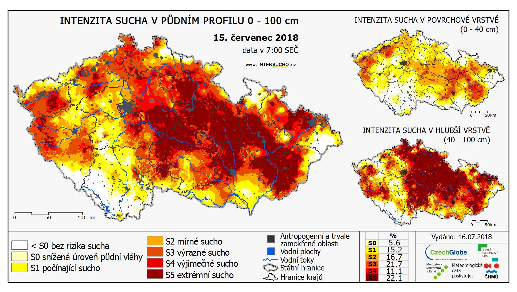 Intenzita sucha v půdním profilu 2018